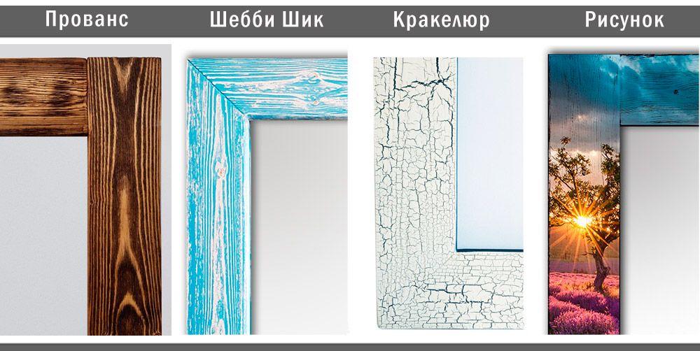 зеркала цены