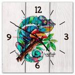 часы хамелеон